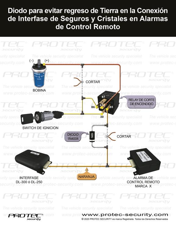 Protec Soporte T U00e9cnico Instaladores Documentaci U00f3n T U00e9cnica